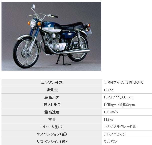Cb125s_1969_3